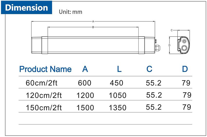tri-proof light dimension